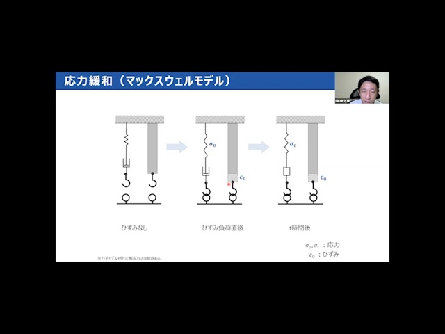 Kabuku Connect