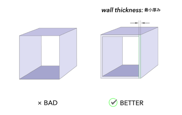 poly wall thickness