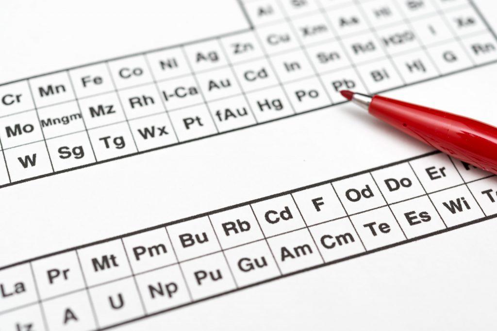 金属の元素記号